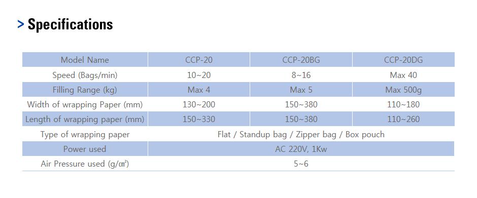 CAS Feeding-type Automatic Packaging Device CCP-20/20BG/20DG 1