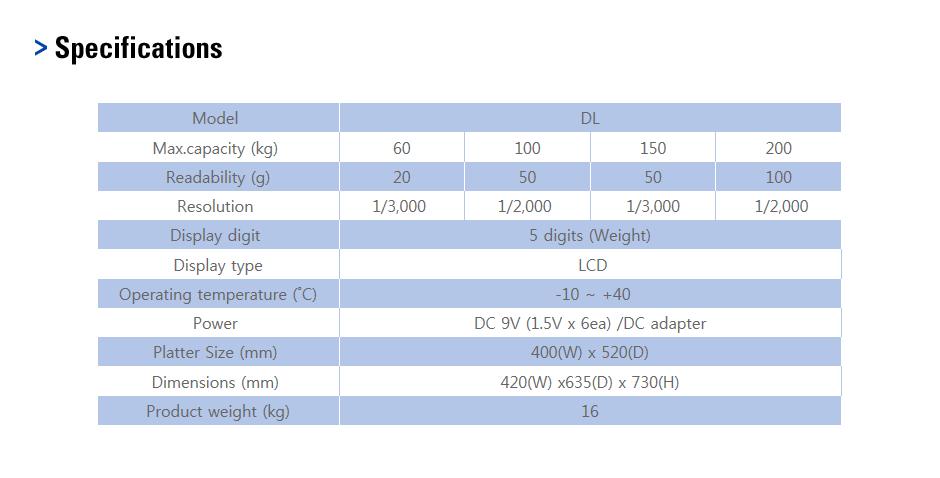 CAS Bench Scale DL 1