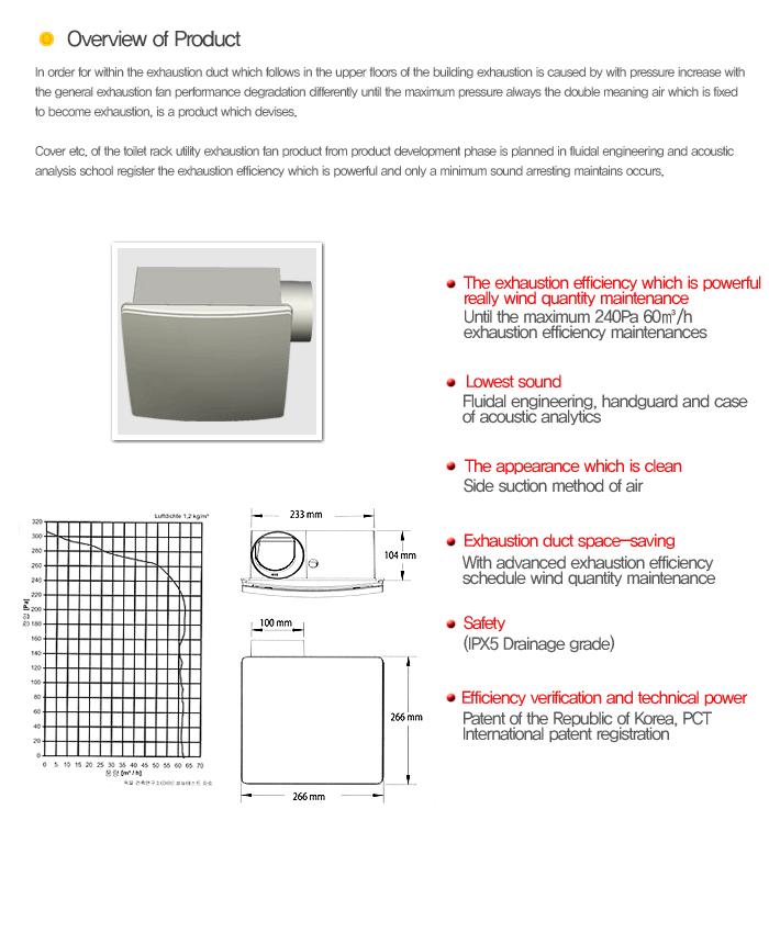 SAMHWA ACE Bathroom Exhaustion System
