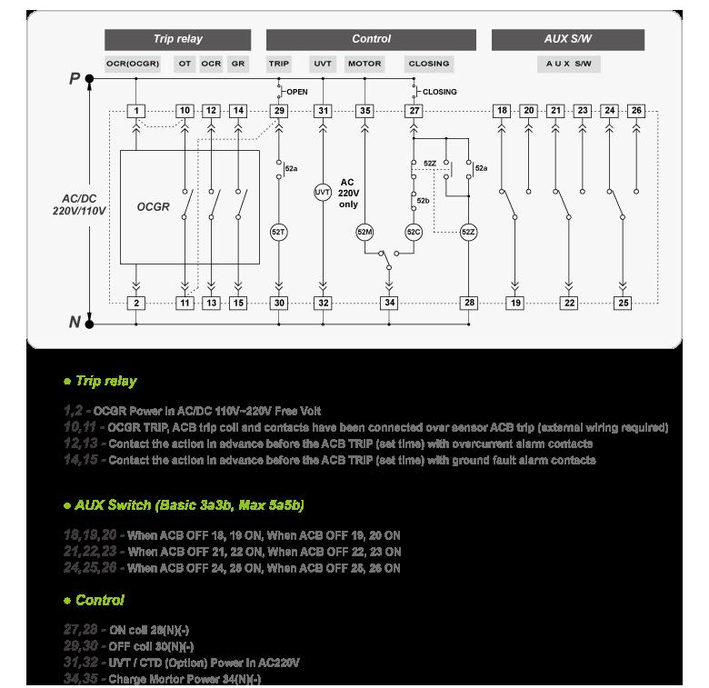 Kisung Electric KEM ACB Fixed KEM-Series 3