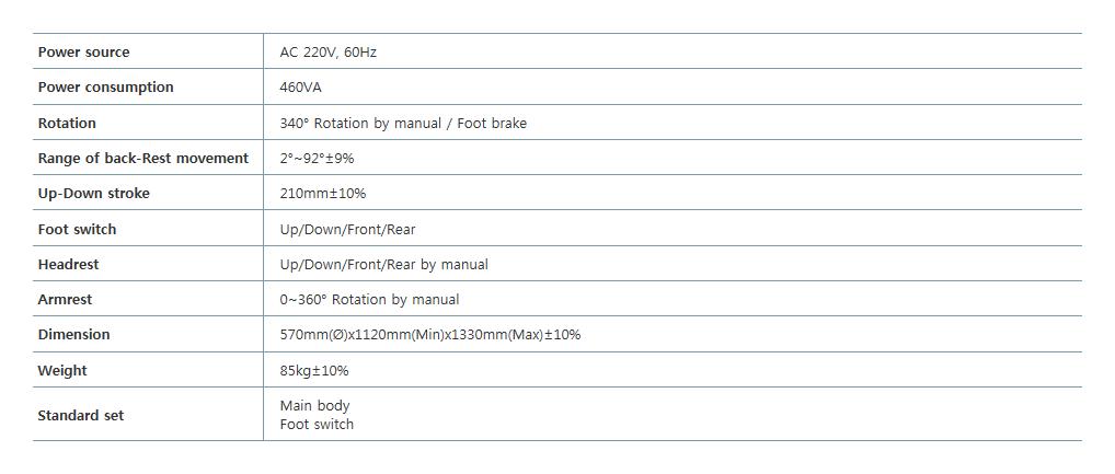 (주)참메드 Electrical Driven GX-200 1