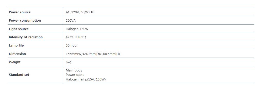(주)참메드 Halogen Light Source CHAM CV-150 1