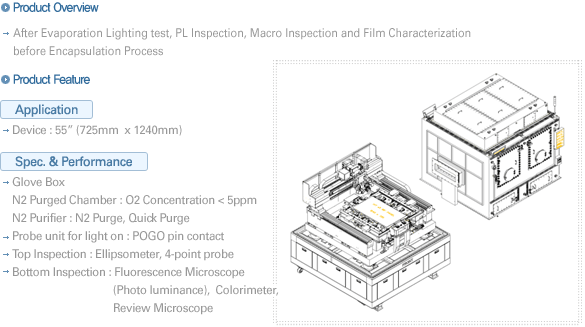 CHARM ENGINEERING Inspection / Analysis System  3