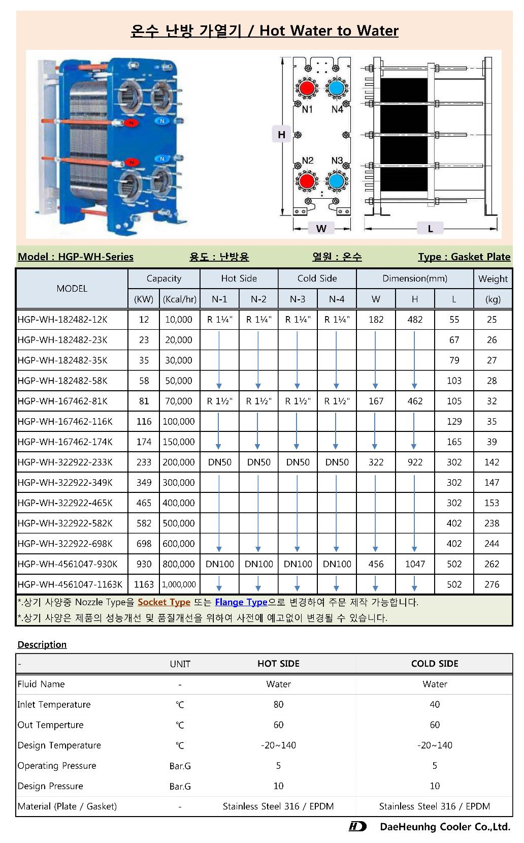 (주)대흥쿨러 Plate Heat Exchanger  1