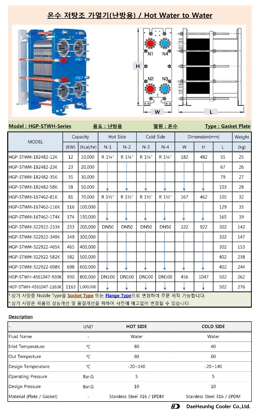 (주)대흥쿨러 Plate Heat Exchanger  2