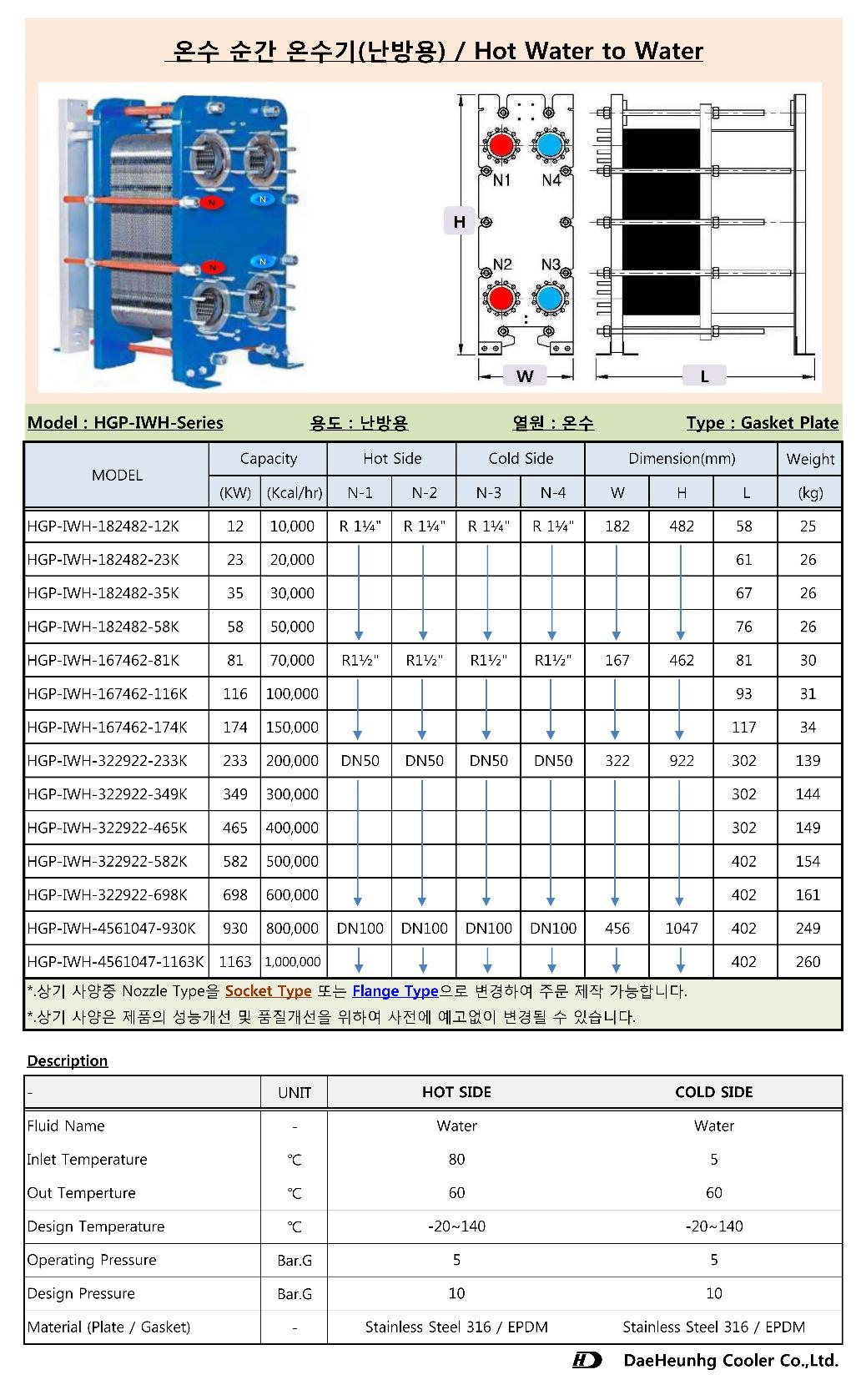 (주)대흥쿨러 Plate Heat Exchanger  3