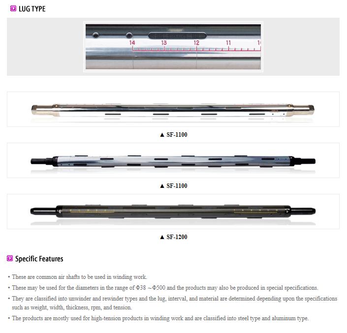 CORYO SEALING Lug Type SF-1000 Series