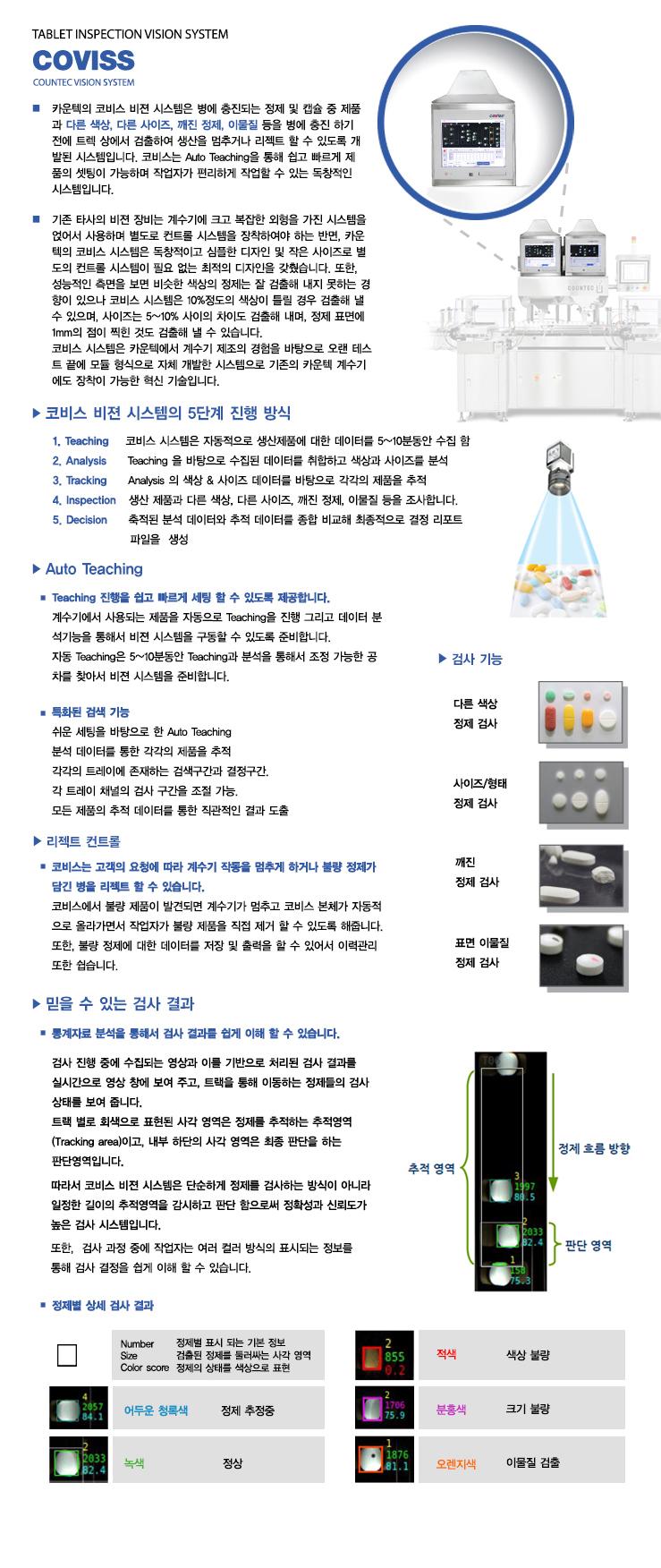 (주)카운텍 Tablet Inspection Vision System COVISS 1