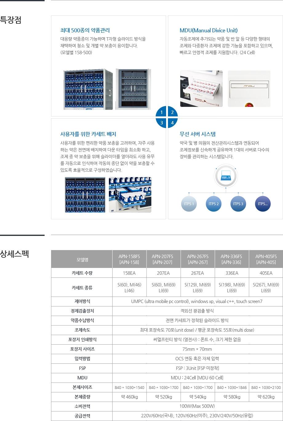 (주)크래템 Upharm Autopack 대형 AP-405FS 1