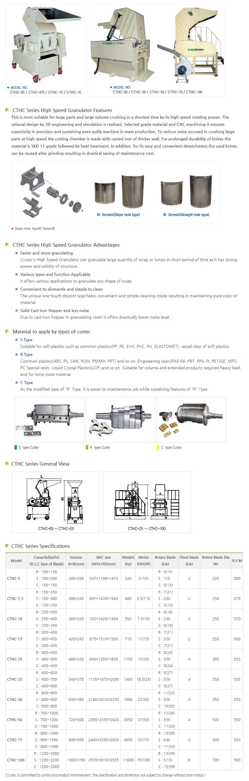 CRUTEC High-Speed Grinder CTHC Series