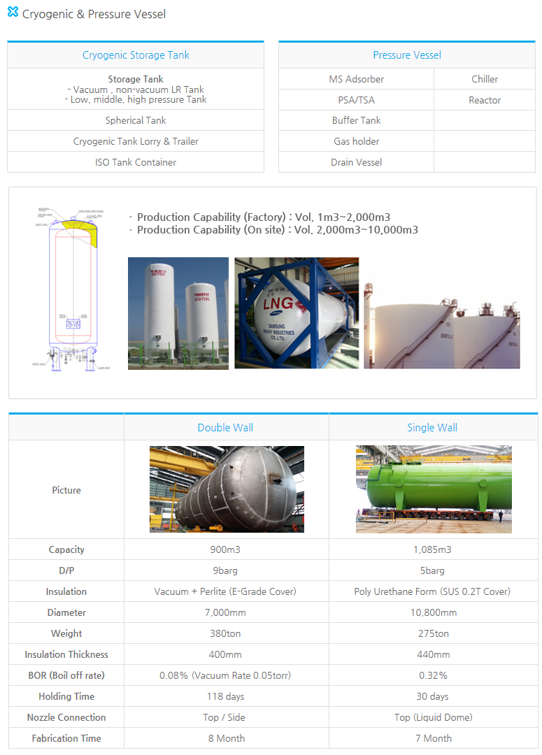 CRYOS Cryogenic Tank & Pressure Vessel
