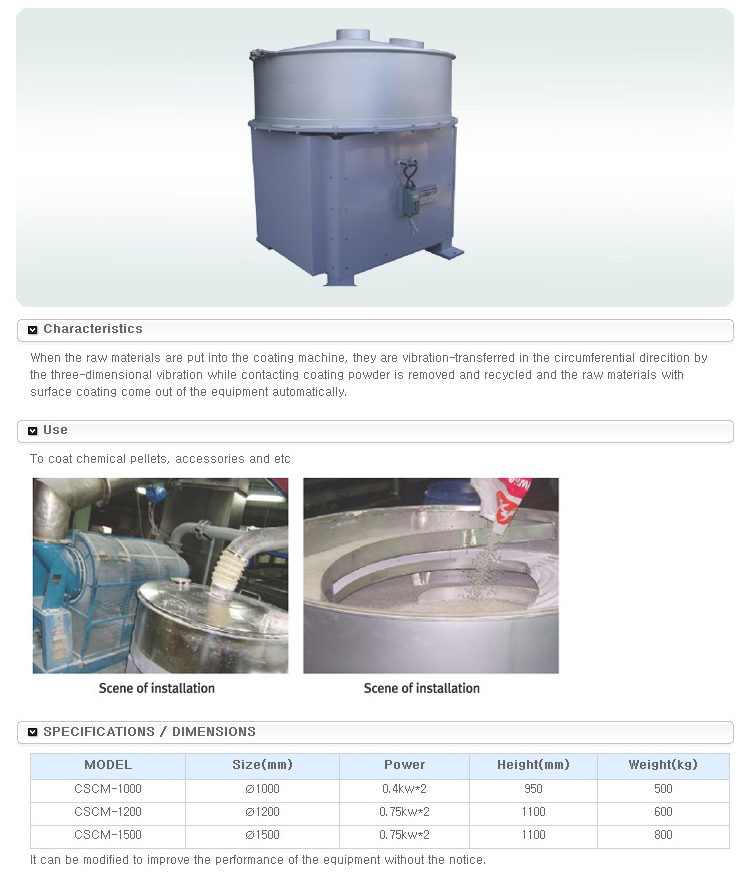 CHANGSUNG HI-TECH Coating Machine CSCM-Series