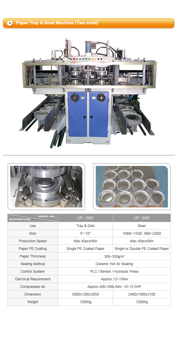 CUPO TECH Paper Tray Forming Machine CP Series 1