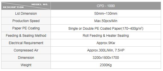 CUPO TECH Paper Lid(Cap) Machine CPD-1000 1