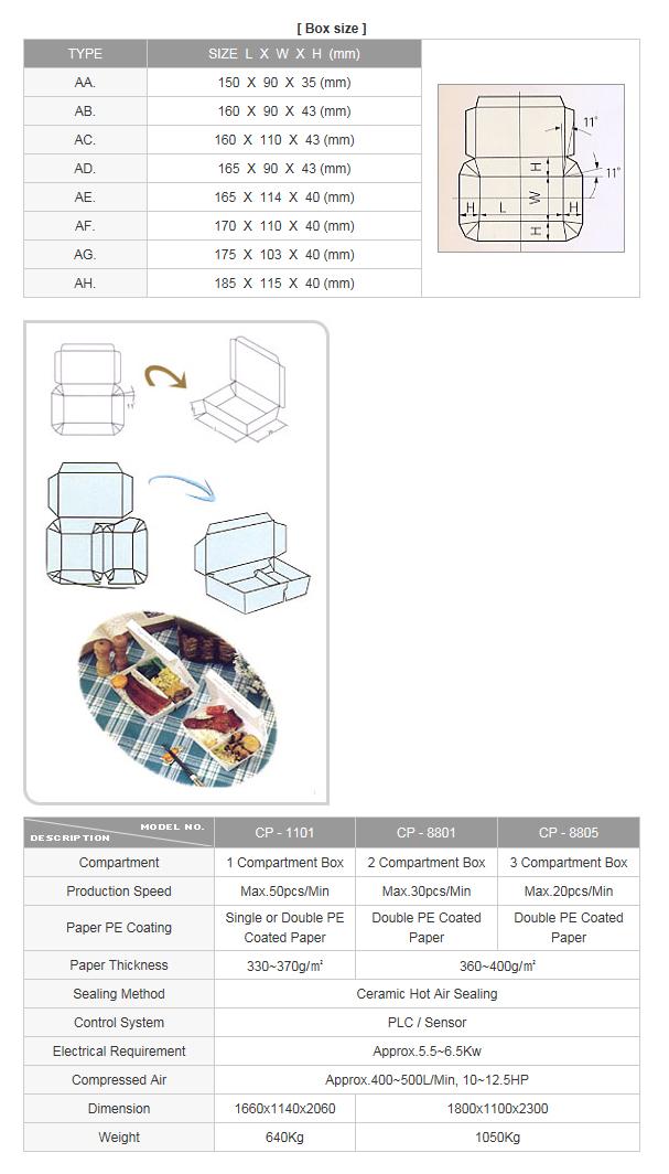 CUPO TECH Lunch Box Machine CP Series