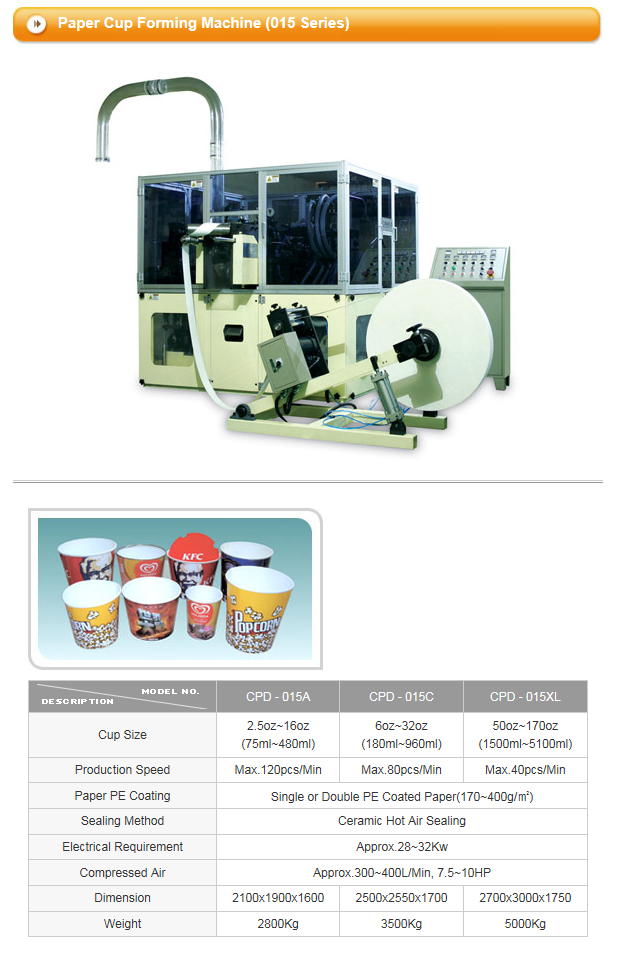 CUPO TECH Paper Cup Forming Machine CPD / CP Series