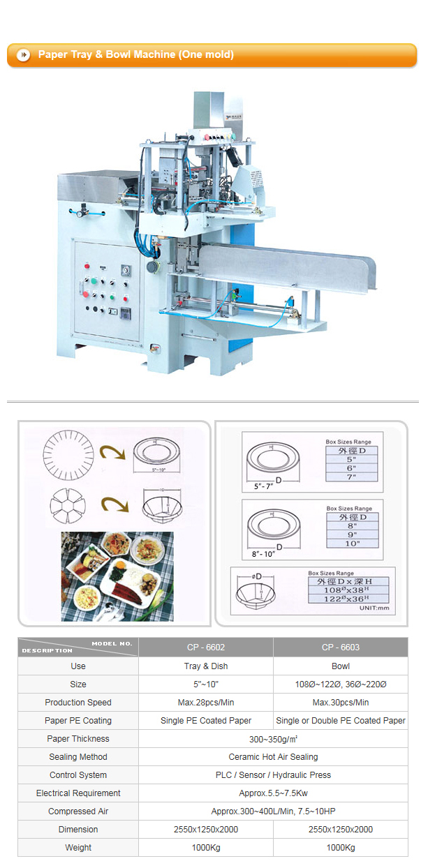 CUPO TECH Paper Tray Forming Machine CP Series