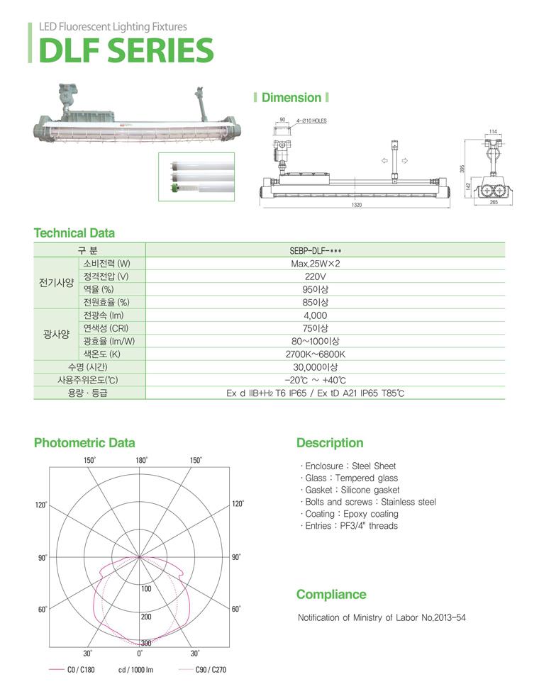 Samik Explosi Onproof Elxctric LED Explosion-Proof Lighting DLF Series