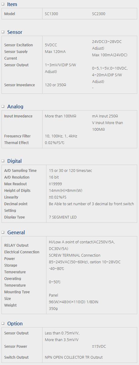 Sensor System Technology 2CH Alarm Output Type (Simple type) SC1300/2300
