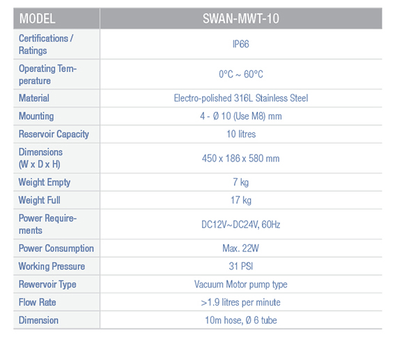 Camlux Washer Tank SWAN-MWT-10
