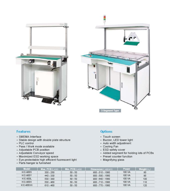 Kiheung FA Inspection Conveyor KIC-Series