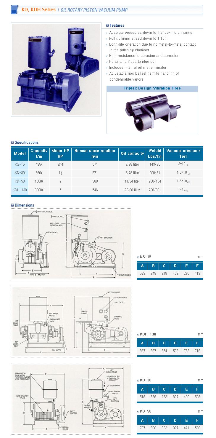 Daevac International Oil Rotary Piston Vacuum Pump KD, KDH