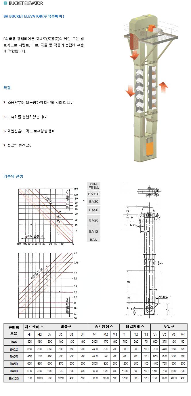 대성제이테크 Bucket Elevator C/V