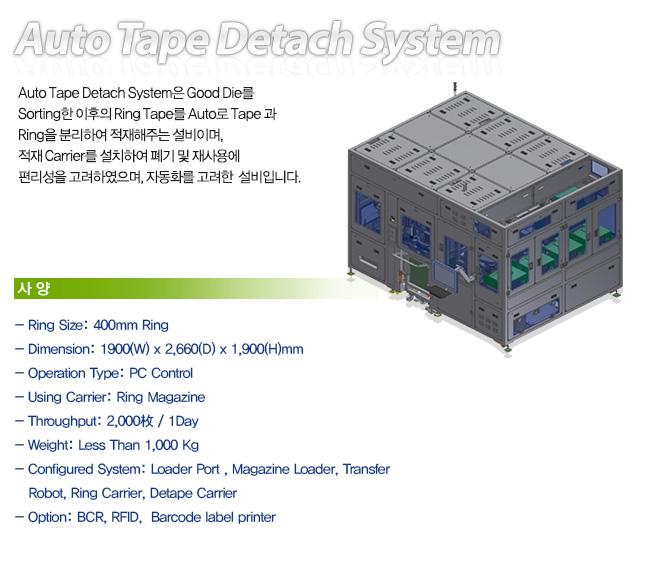 코리아테크노(주) Motion Platform System  1