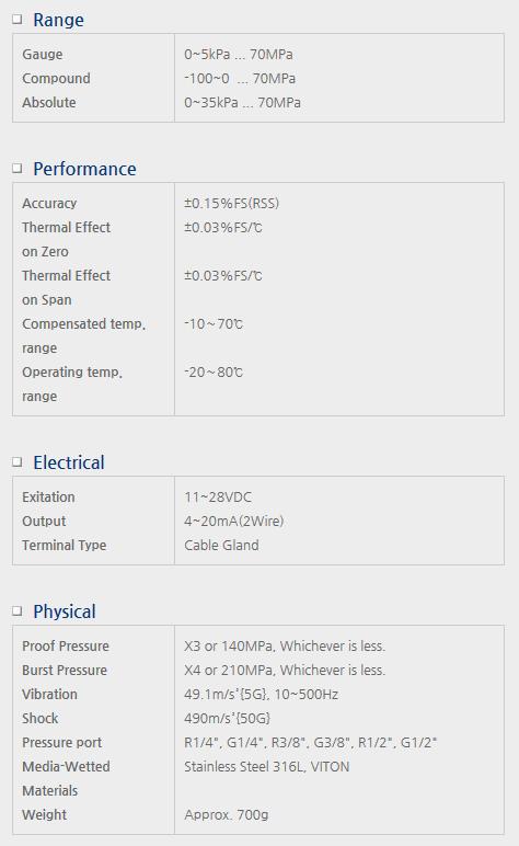 Sensor System Technology Pressure Transmitters for Special Model PBM
