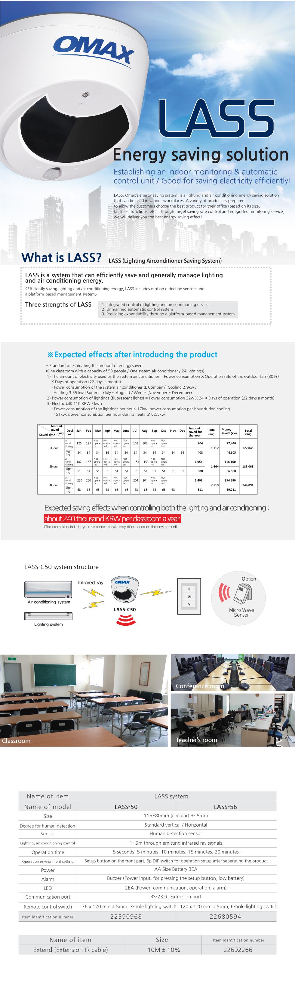 OMAX Lighting Airconditioner Saving System (LASS)