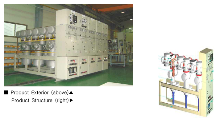 DONGNAM 25.8kV Gas Insulated Switchgear
