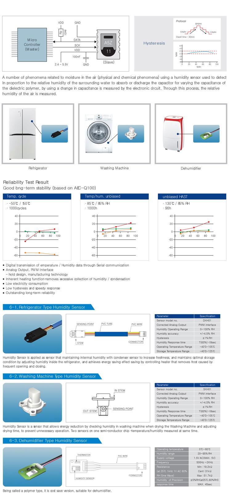 DK&SK Sensor Humidity Sensors