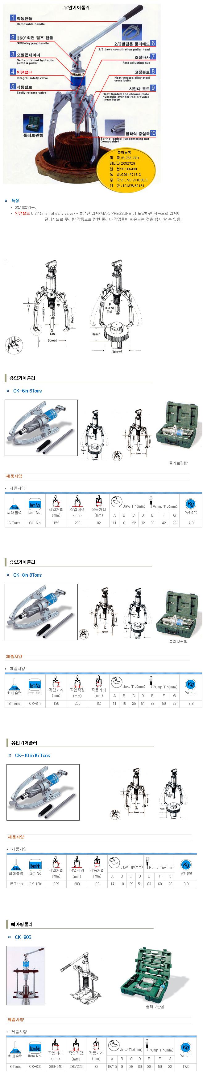 (주)대천유압기계 오마스타 기어풀러 CK-Series