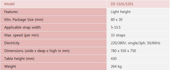 DAEEUN Light Weight Economical Type DE-S101/S201