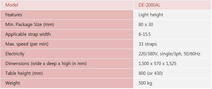 DAEEUN Low Table Type DE-2000A