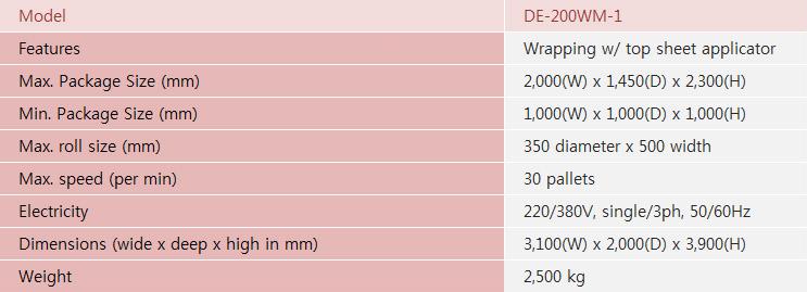 DAEEUN Automatic Top Sheet Wrapping Machine DE-200WM-1