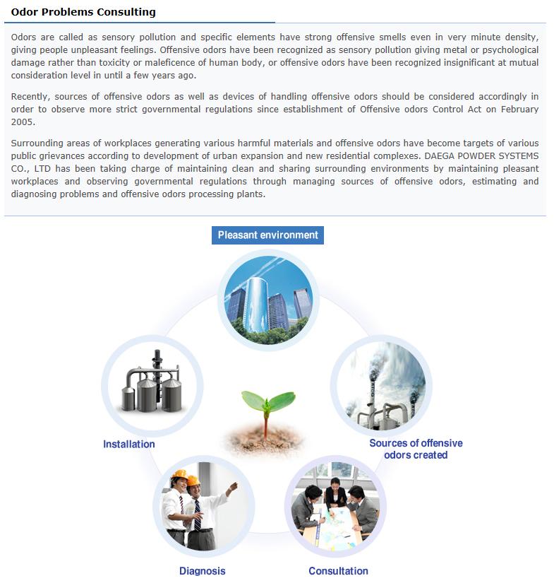 DAEGA POWEDER SYSTEM Odor Problems Consulting