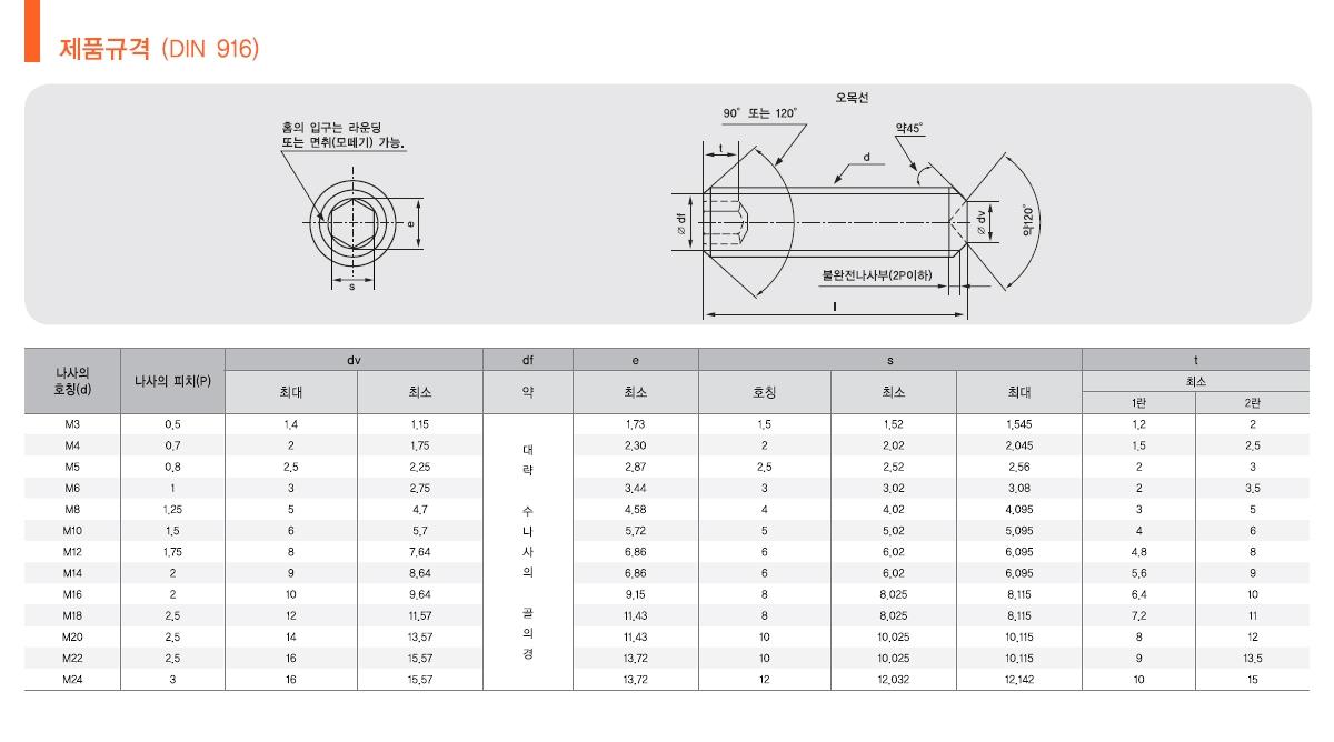 Daehan-Bolt Co. Hexagon Socket Set Screws  1