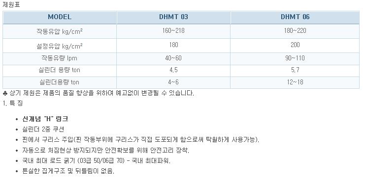 대한중공업 호랑이집게 : 03급 DHMT 03