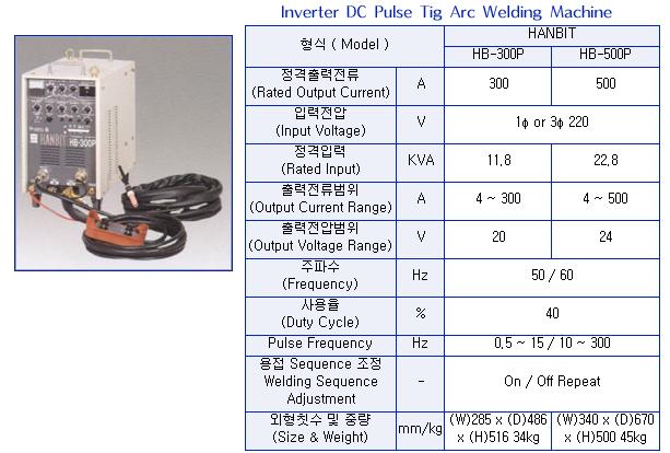 대한용접기센타 Inverter Pulse Tig Arc Welding Machine HB-300P/500P