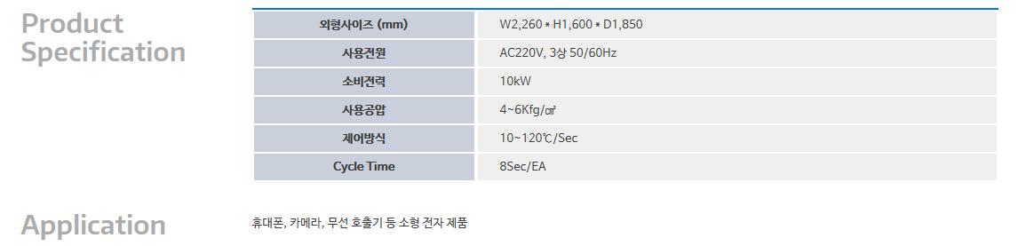 (주)대호테크 B-Cover H.J Insert M/C DTK-HRS-BCA007A 1
