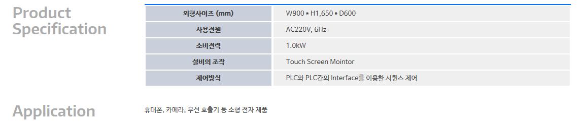 (주)대호테크 Function Tester DTK-TRS-FT-01A 1