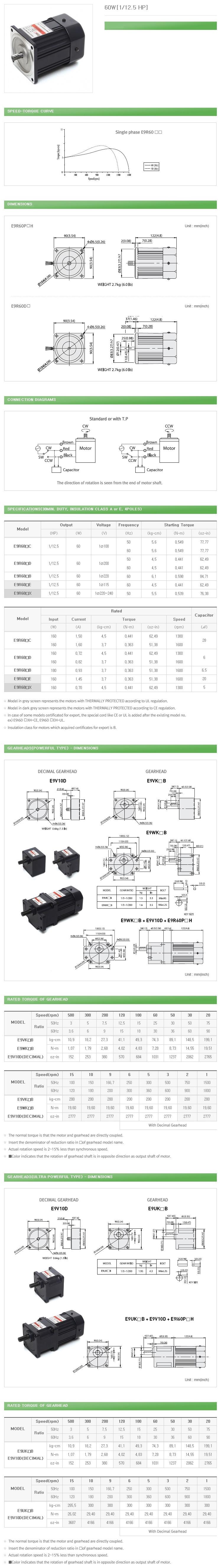 DAEHWA E/M Reversible Motor (60W, 1/12.5 HP)