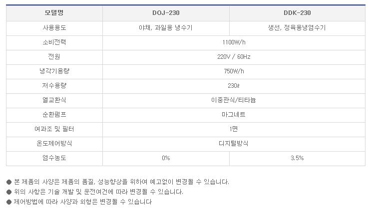 (주)대일 식품가공 냉각기 DOJ-230, DDK-230