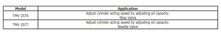 DaeJin Hydraulic Machinery Stop Valve / Needle Valve TMV 2575/2577
