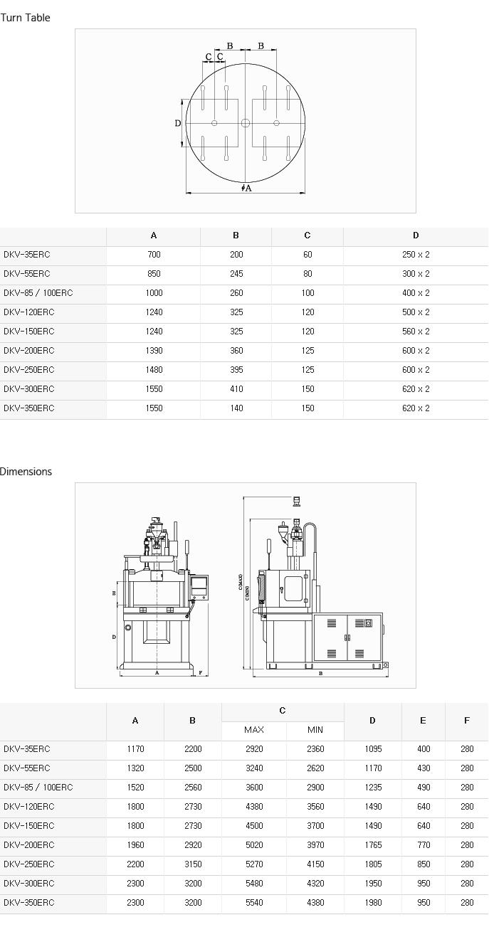 (주)대경유압 회전 테이블식 DKV-ERC 7