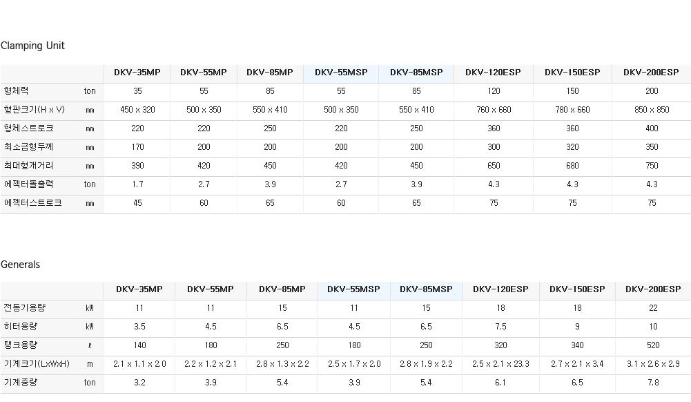 (주)대경유압 수평측면 사출성형기 DKV-MP/MSP/ESP 9