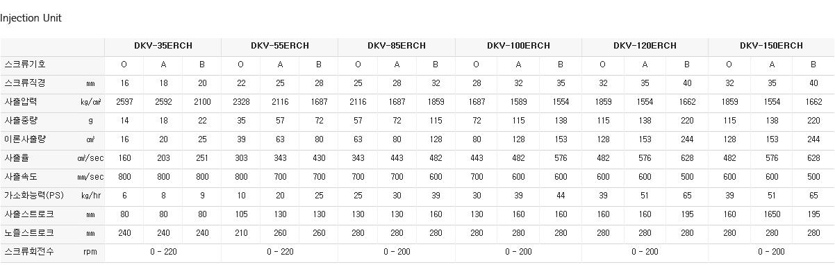 (주)대경유압 회전 테이블식 DKV-ERCH 6
