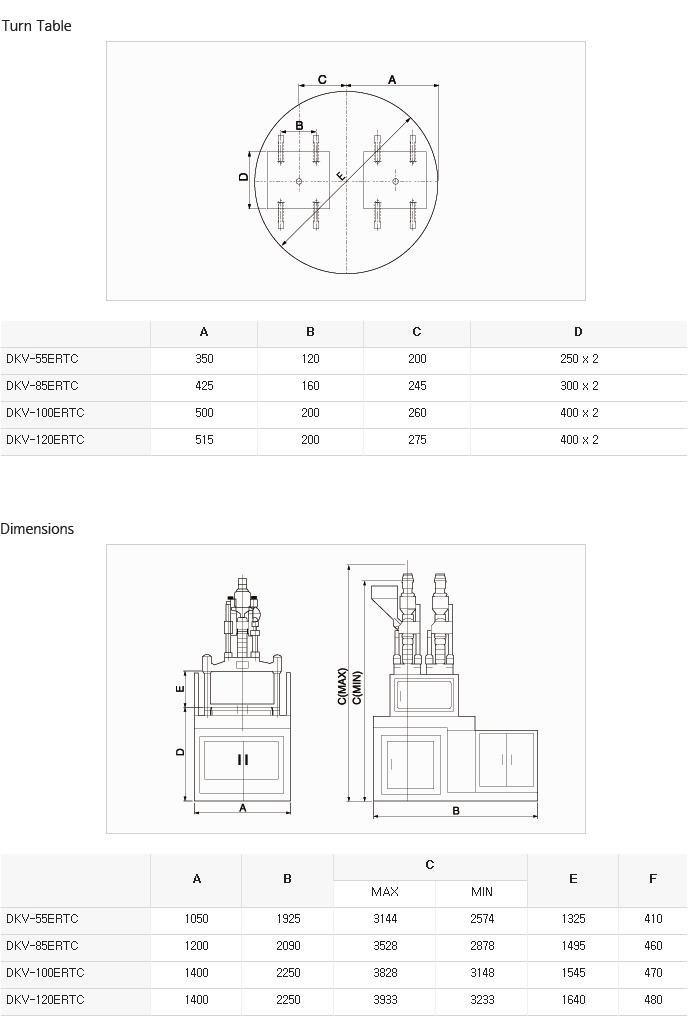 DAEKYUNG HYDRAULIC Turn Table Type DKV-ERTC 2