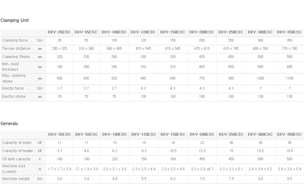 DAEKYUNG HYDRAULIC Rightward-Moving Slide Table Type DKV-ESC 4